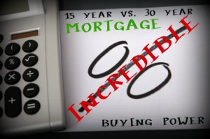 incredible mortgage facts for Knoxville real estate