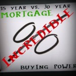 Knoxville Real Estate: Incredible Mortgage Percentages MUST READ!