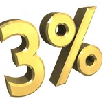 Buying a Knoxville Home With Only A 3% Down Payment