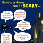 Buying A Home Does NOT Have To Be Scary